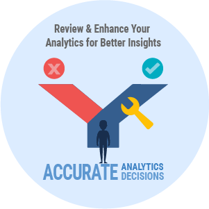 Review and Enchance your Analytics for Better Insigths r